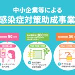 【締め切り間近!】東京都の店舗・会社様が活用できる感染症対策助成金のご紹介!