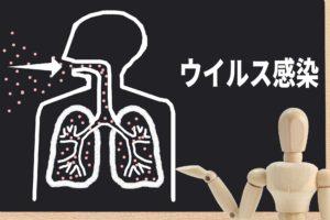 空気感染とは?